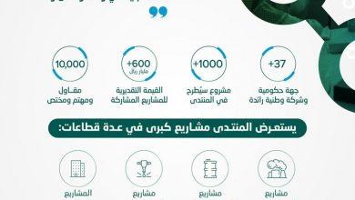 Photo of طرح 1000 مشروع بقيمة 600 مليار بمنتدى المشاريع المستقبلية الافتراضي