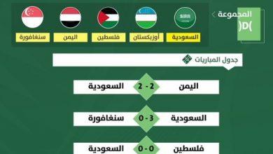 Photo of تقديم موعد لقاء السعودية وفلسطين في التصفيات الآسيوية للمونديال